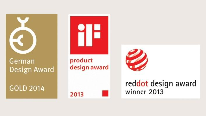 Design awards won by the Patella Pro
